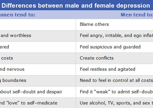 depression-in-woman-man