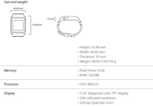 Smartwatch-technical-specifications