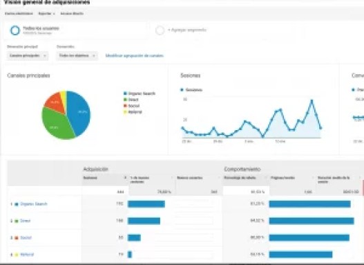 Adquisición Google Analytics