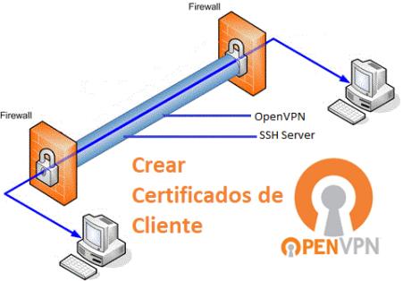 Certificados Cliente OpenVPN