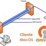 Cliente OpenVPN en MacOS