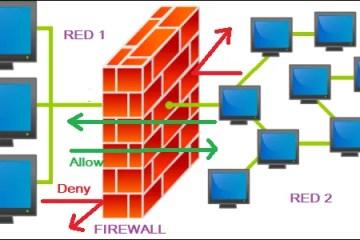 Para qué sirve un firewall