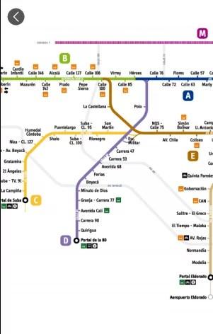 Ubicando en mapa estación origen