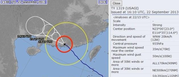 Статистика тайфуна Усаги