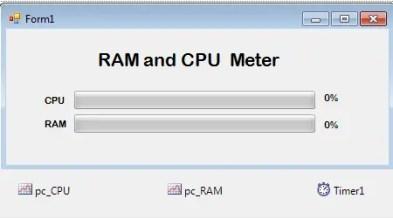 ramcpumeterform1
