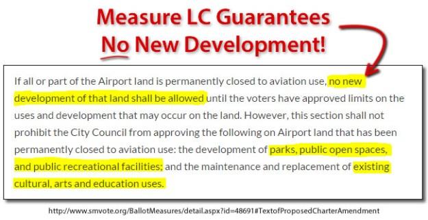 Measure LC Guarantees No New Development