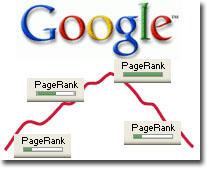 page rank پیج رنک
