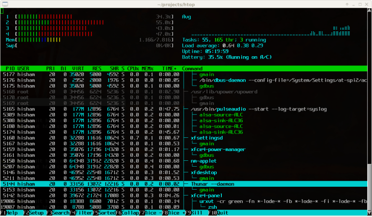 The 6 Best Task Manager Tools For Linux In 2018