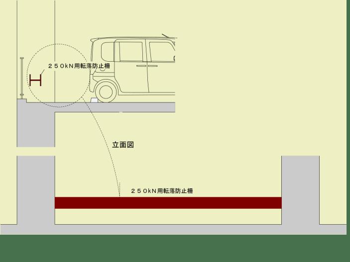 自走式駐車場
