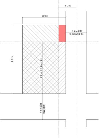 建築士道路斜線2
