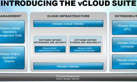 Alarme, Cisco abandonne vCloud