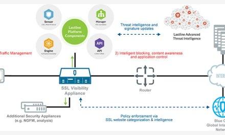 SSL : de plus en plus de partenaires pour ETM de Blue Coat