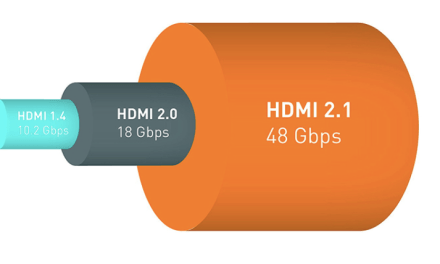 HDMI arrive en version 2.1