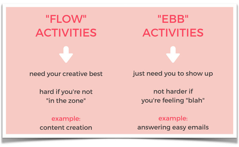 Flow Activities and Ebb Activities