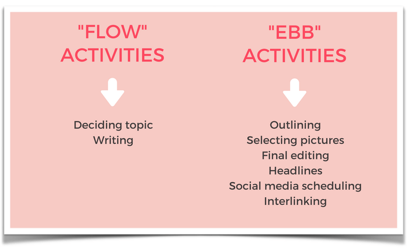 My Flow Activities and Ebb Activities (continued)