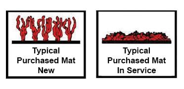 commercial floor mat vs. purchased