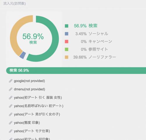 スクリーンショット 2015-07-19 11.50.39