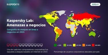 Kaspersky-Lab-apt-itusers