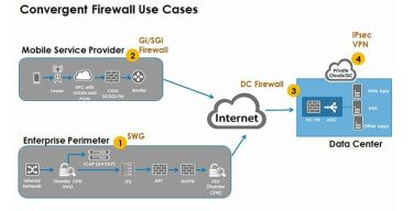 CFW-A10-Networks-itusers