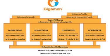 gigamon-parallel-computing-itusers