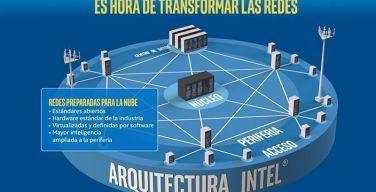 intel-networks-builders-itusers