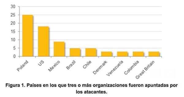 Symantec-revela-que-bancos-sufrieron-ataques-de-malware-b