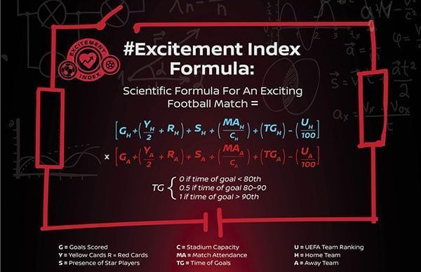 nissan-exitement-index-formula-itusers-b