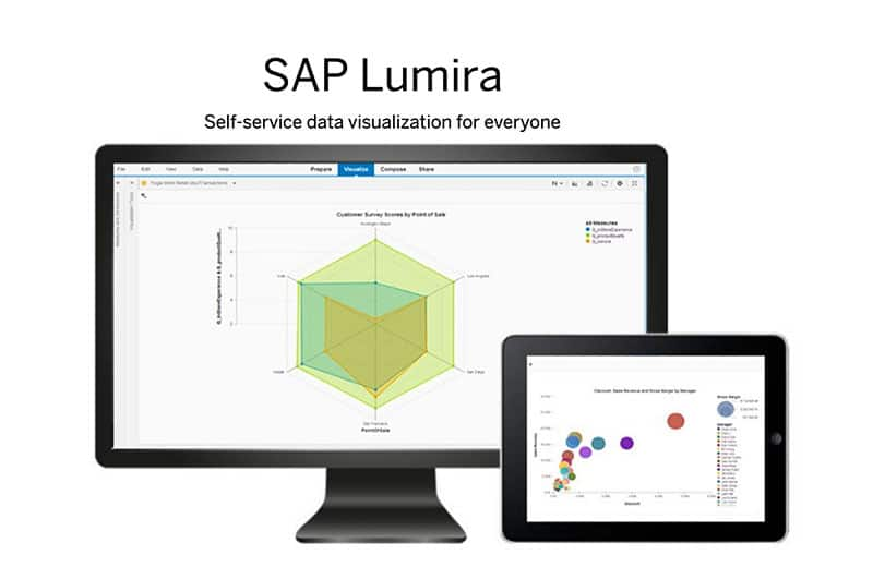 Nube Inteligente y Analytics la visión de SAP