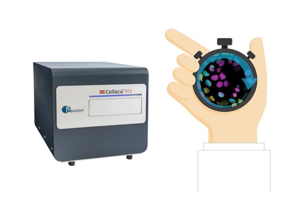 Nexcelom-Bioscience-lanzó-Cellaca-MX-en-la-AACR