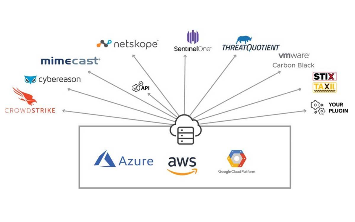 netskope-anuncia-cloud-threat-exchange