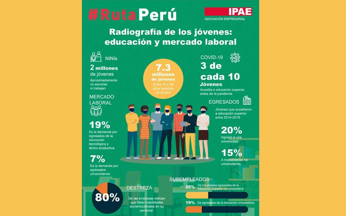 como-mejorar-la-oferta-y-acceso-a-la-educacion-superior