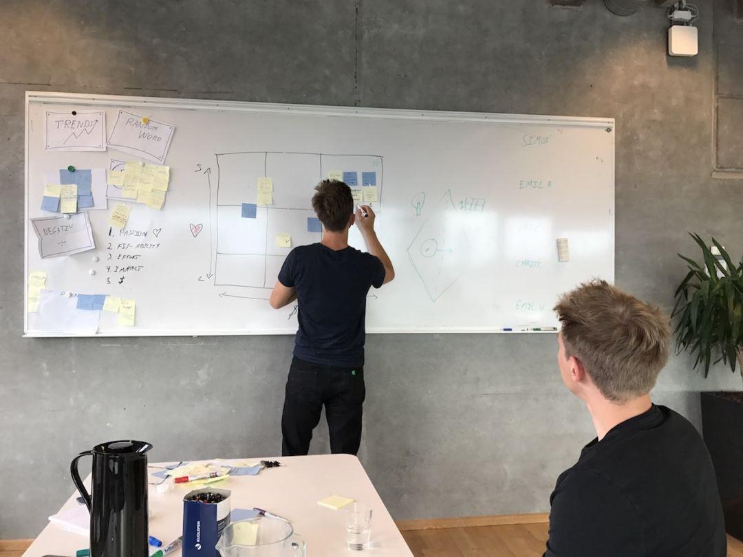 Brandstorm iværksætter ideer
