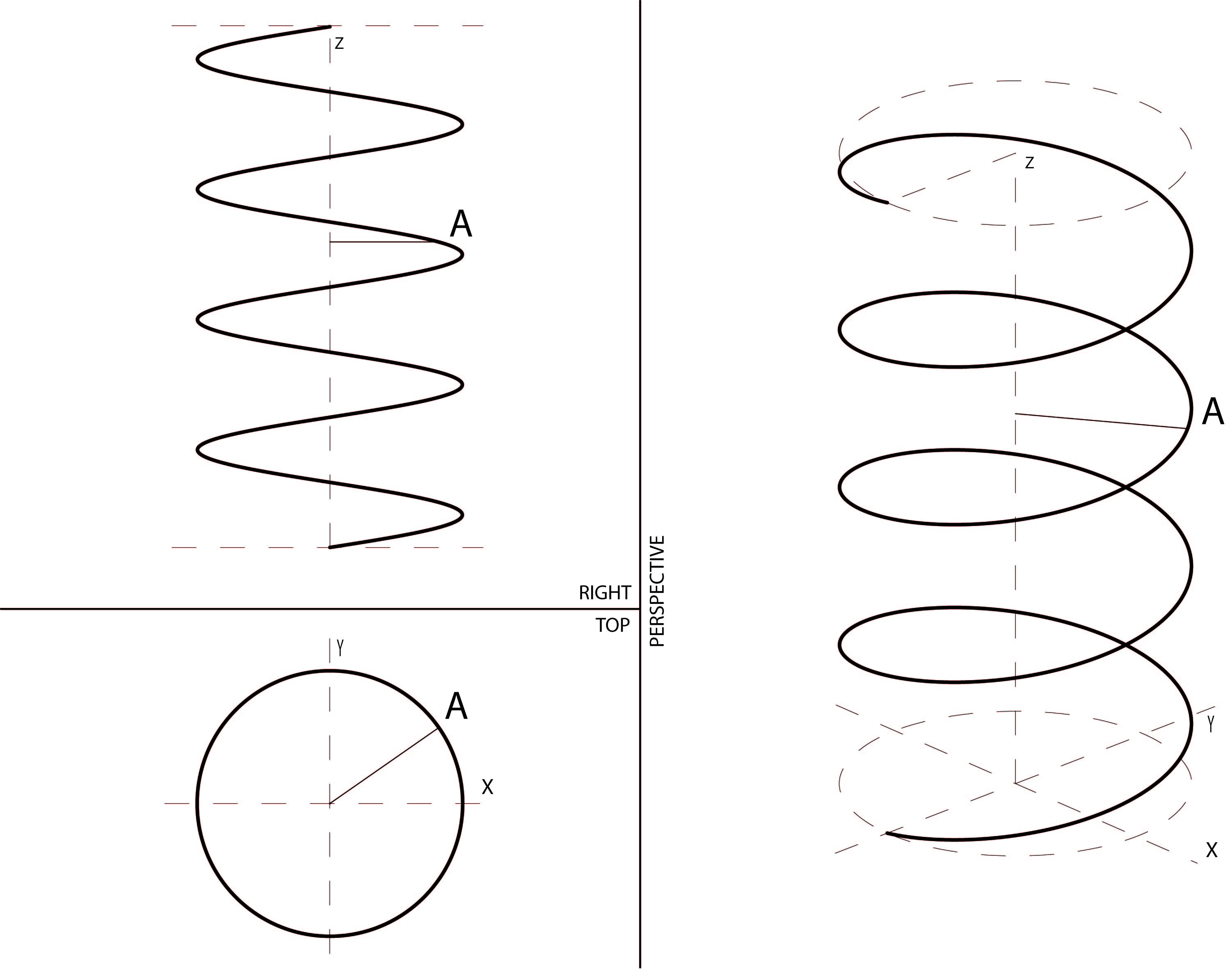 The Theory Of Helical Projections By Me