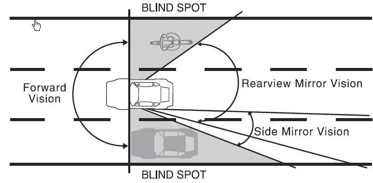 blindspot.png