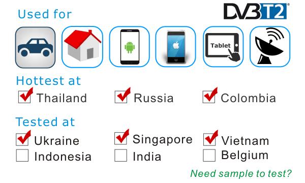 DVB-T2 China