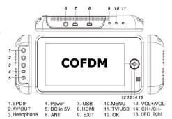 7 inch monitor DVB-T Portable handheld HD dvb-t TV receive box with PVR recorder/USB Media player DVB-T7012HD 5