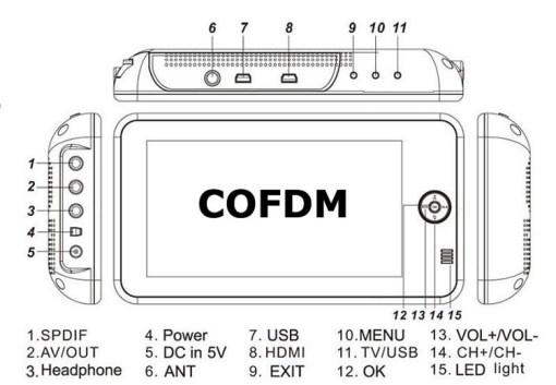 7 inch monitor DVB-T Portable handheld HD dvb-t TV receive box with PVR recorder/USB Media player DVB-T7012HD 2