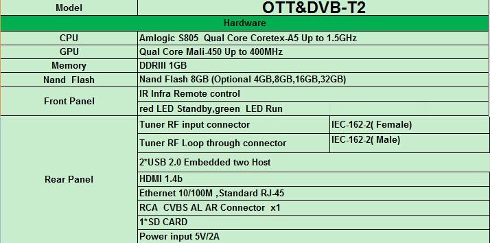 VCAN1170 IPTV box Android 4.4.2 OTT DVB-T2 Supports H.265-H.264 full HD HDMI stick 8