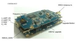 cofdm transmitter wireless video modulator 20