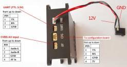 wireless video transmitter cvbs