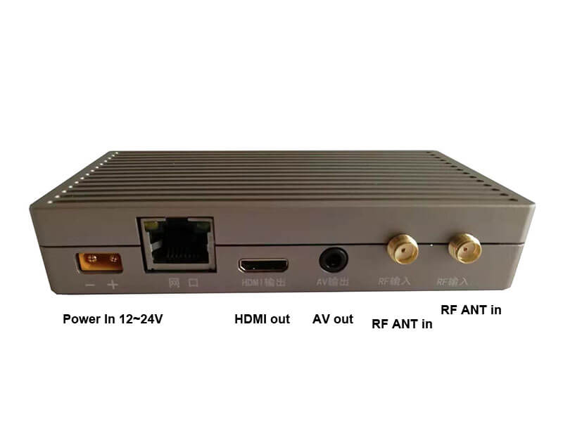 COFDM HDMI Wireless Video Receiver