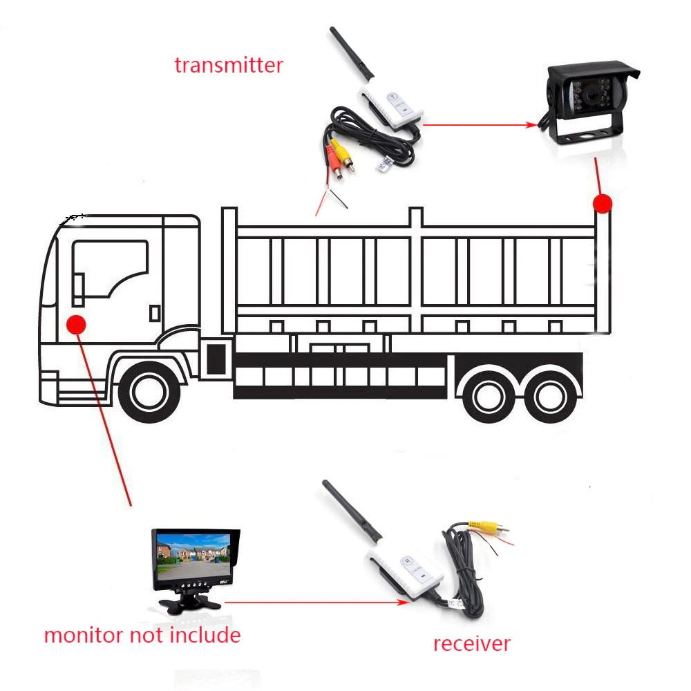 2.4G Wireless Video transmitter Receiver for camera