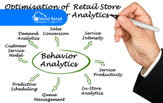 using-your-retail-solution-to-improve-your-marketing-returns