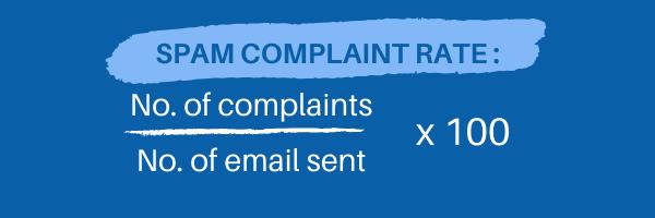 ecommerce ampan complaint rate formula