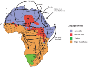 List of African Languages and Where They are Spoken
