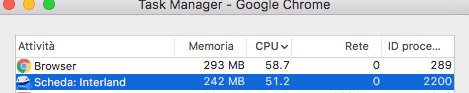 interland google CPU consuming