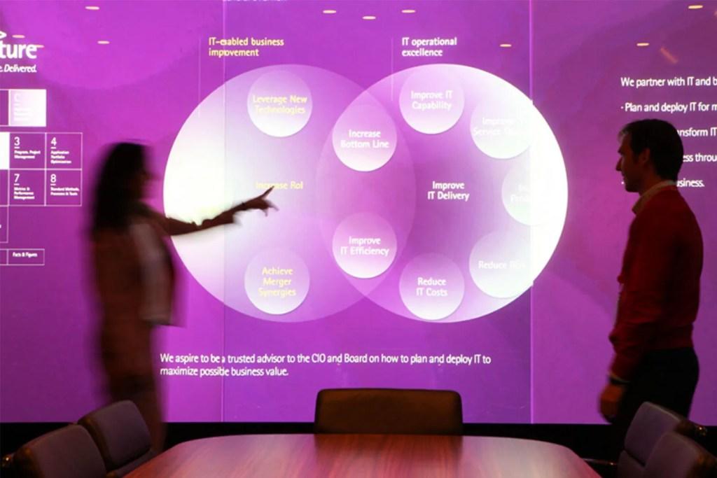 Oficinas Accenture