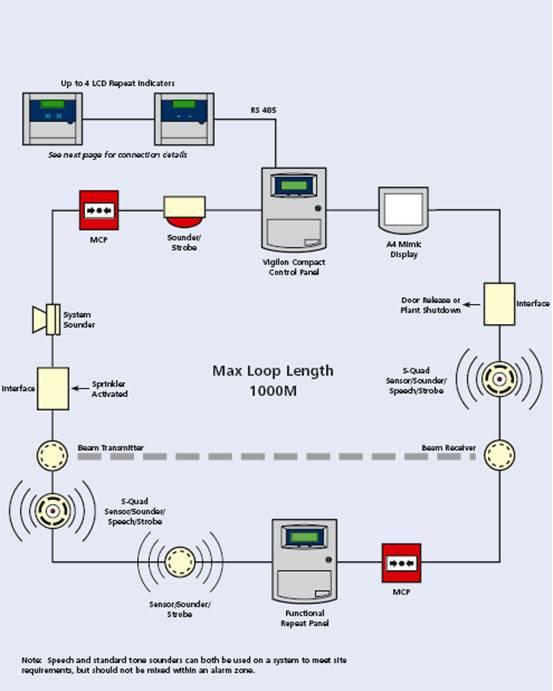 imagesclip_image002?resize=553%2C691 simplex fire alarm control panel wiring diagram wiring diagram simplex 4007es wiring diagram at soozxer.org