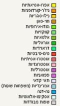 משפחות השפות בעולם