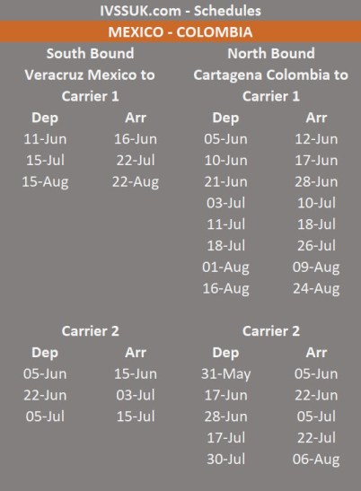 Shipping Mexico to Colombia - IVSS
